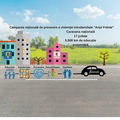 20 iulie Caravana Aripi Frânte
