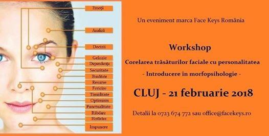 21 februarie Corelarea trăsăturilor faciale cu personalitatea