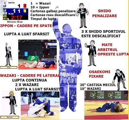 1-2 iunie Open European Seniori Judo