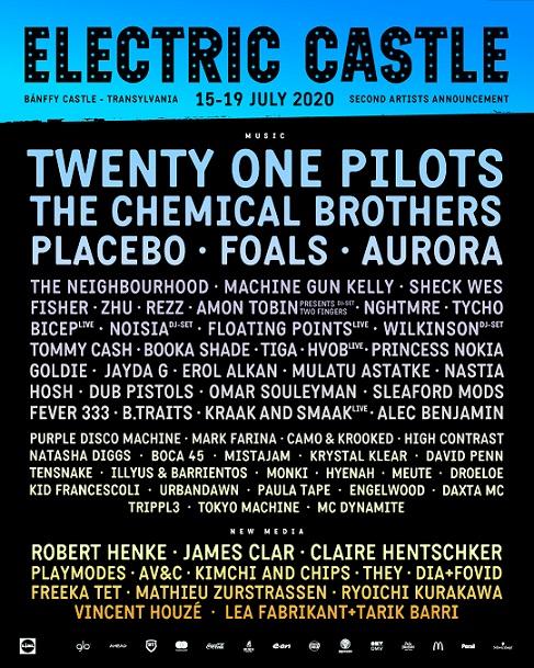 EC lineup