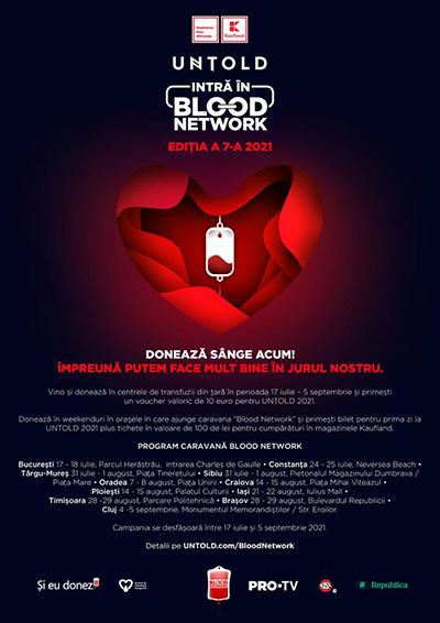 Blood Network 2021